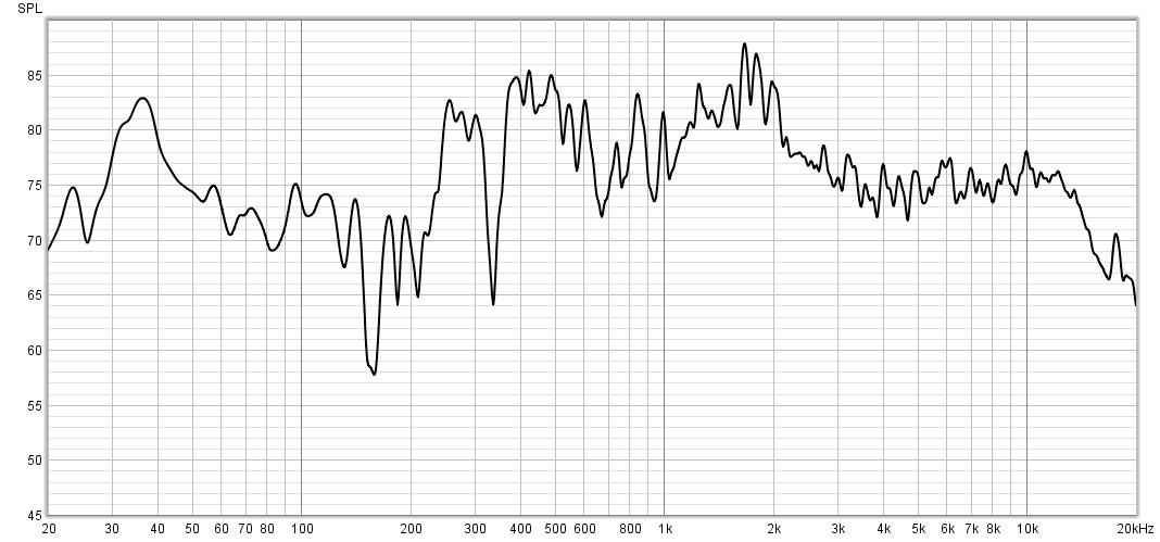 Frekvenskurve ubehandlet rom.jpg