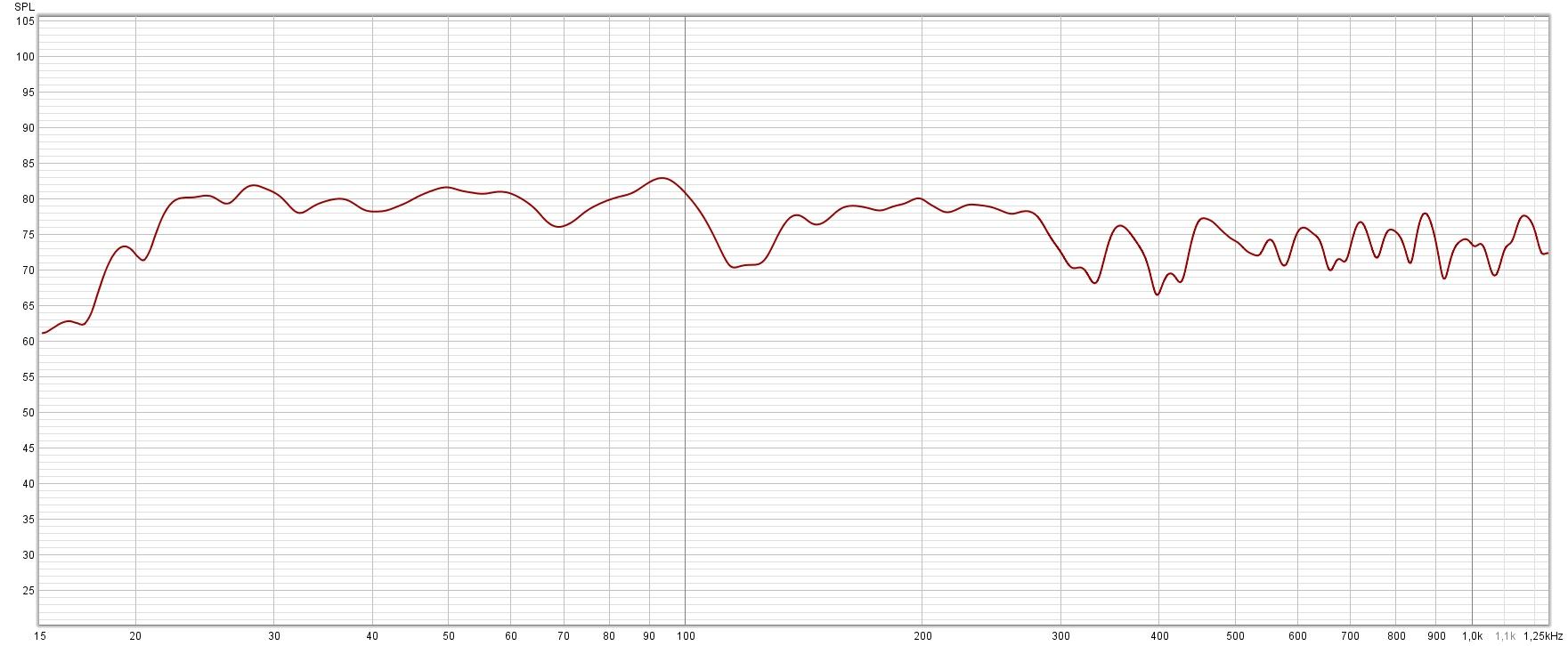 Frekvensrespons før og uten sidetiltak.jpg