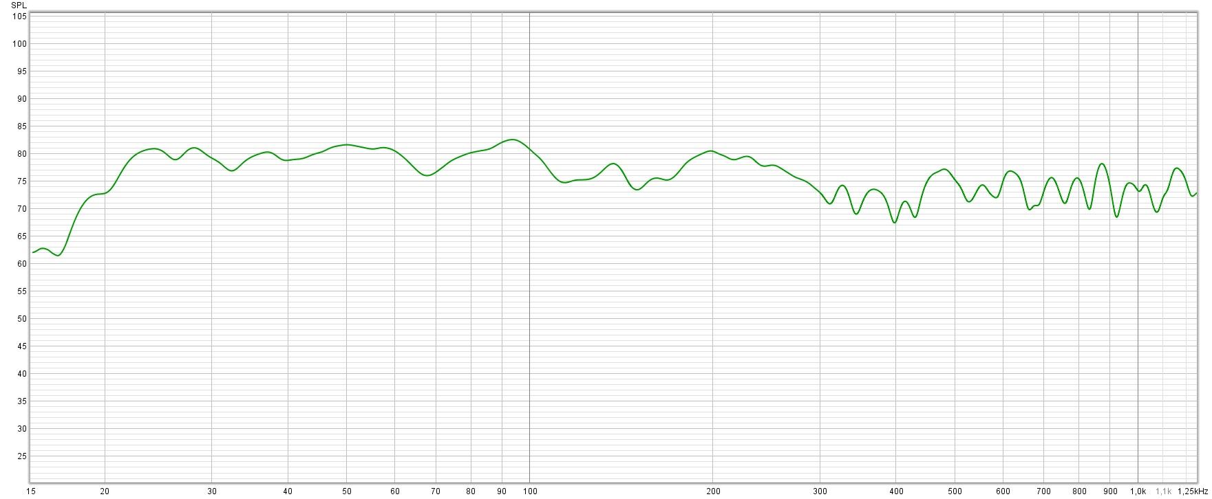 Frekvensrespons med Modffrac og BAD Arc skjøvet til venstre.jpg