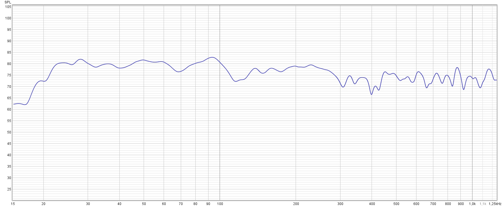 Frekvensrespons med to stk Broads 120x80x10cm.jpg