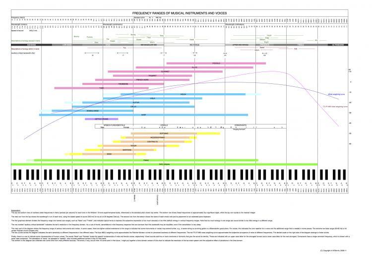 frequency ranges.jpg