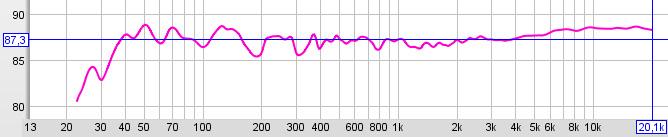 Navn:      frequency response.jpg Visninger: 1146 Størrelse: 46.2 Kb