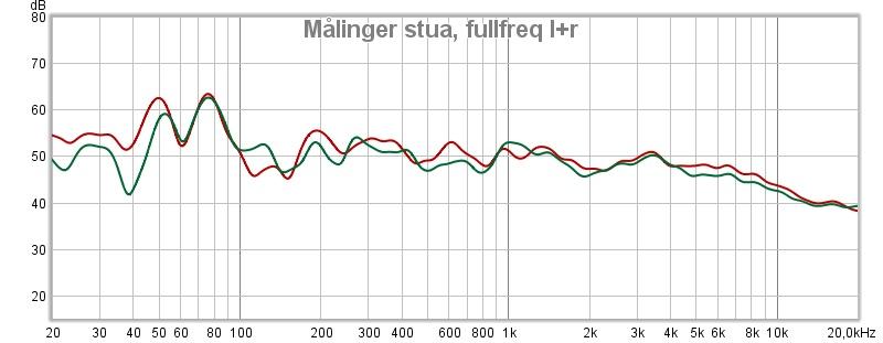 Fullfreq stua l+r.jpg