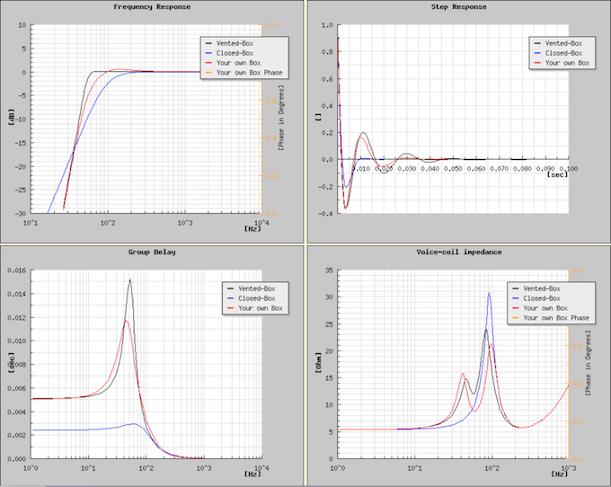 graphs-thiele-small-forum.png