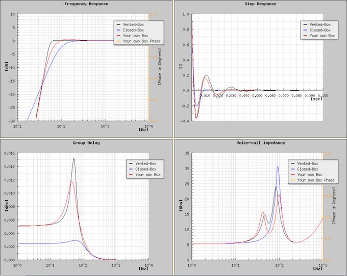 Navn:      graphs-thiele-small-forum.png Visninger: 1013 Størrelse: 228.7 Kb