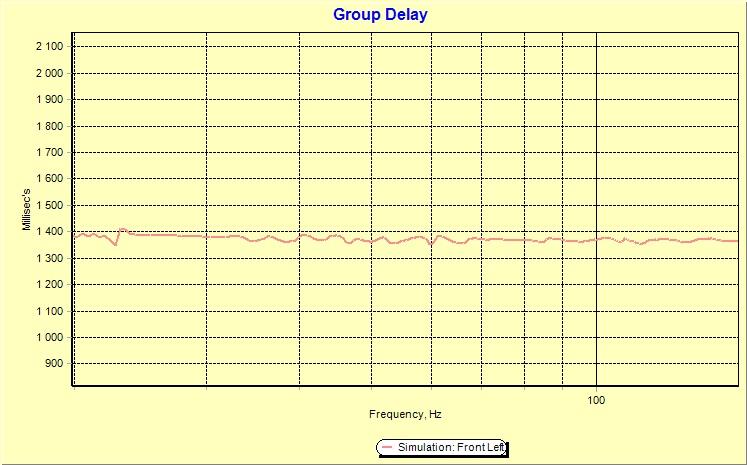 Navn:      Group delay.jpg Visninger: 507 Størrelse: 114.5 Kb