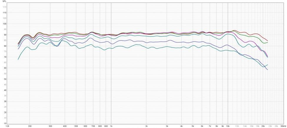 Horizontal polar speaker semianechoic.jpg