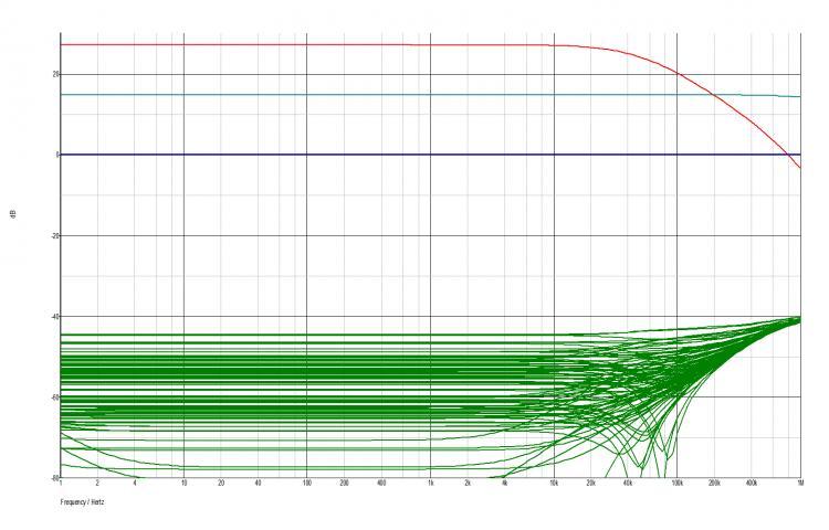Navn:      Hypex NC 500 buffer-graph.jpg Visninger: 772 Størrelse: 52.2 Kb