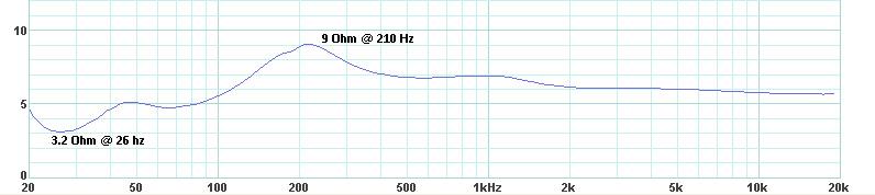 Navn:      impedance.jpg Visninger: 1153 Størrelse: 60.3 Kb