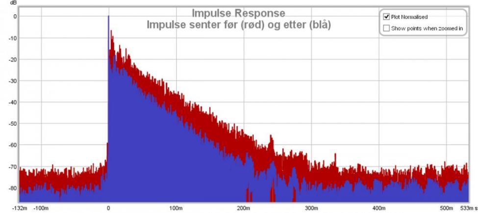 Navn:      impulse.jpg Visninger: 1083 Størrelse: 41.2 Kb