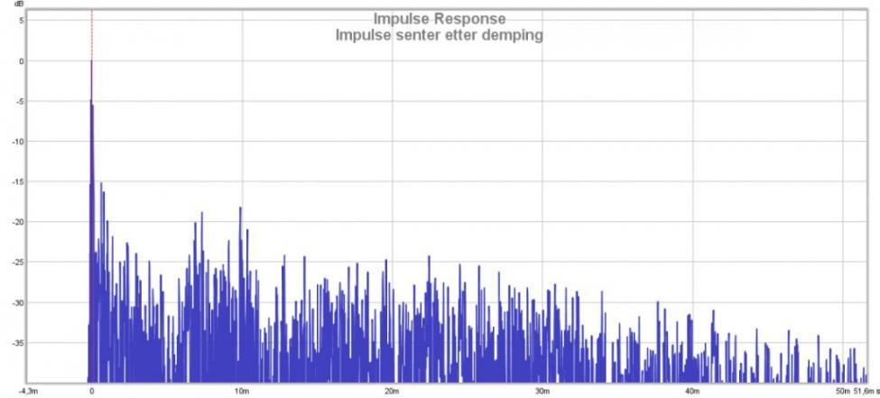 Navn:      impulse_c_after.jpg Visninger: 1055 Størrelse: 43.4 Kb