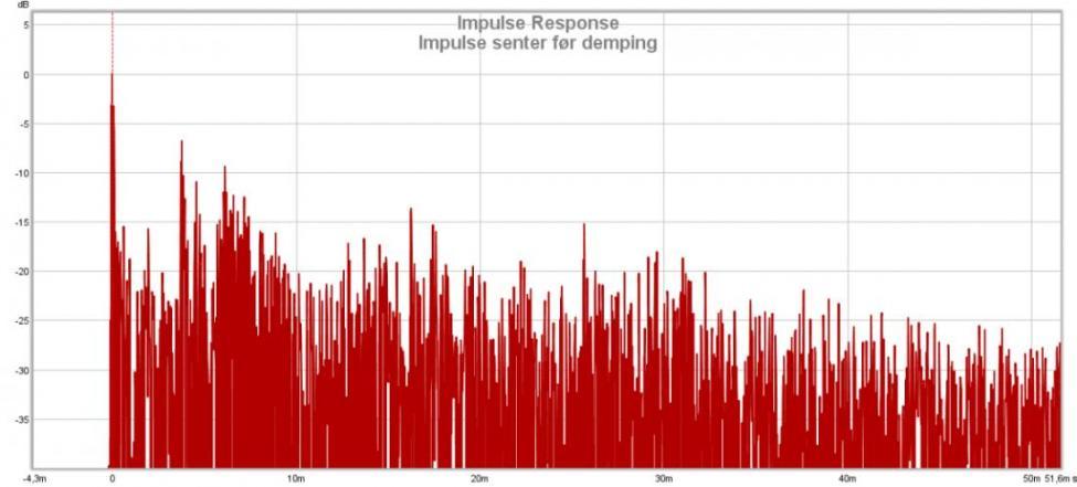 Navn:      impulse_c_before.jpg Visninger: 1063 Størrelse: 52.3 Kb