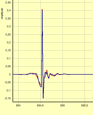 impulsrespons bliesma med partial correction 10000hz.PNG