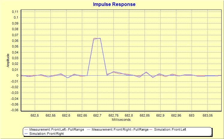 Navn:      impulsrespons.jpg Visninger: 242 Størrelse: 122.8 Kb