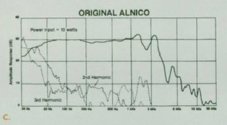 JBL Alnico.png
