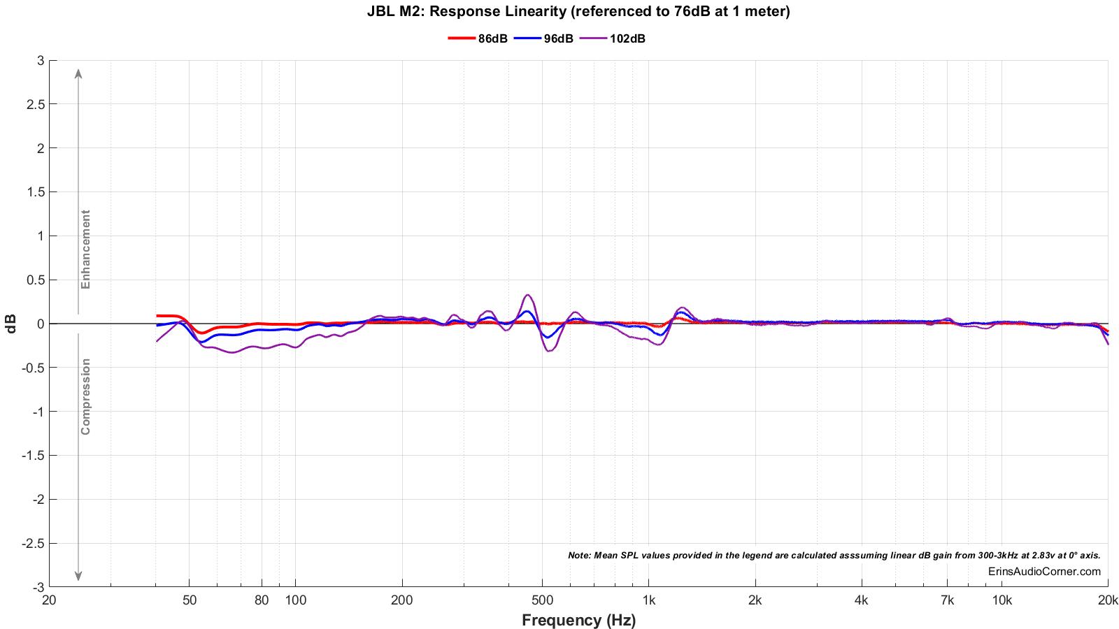 JBL M2_Compression.png