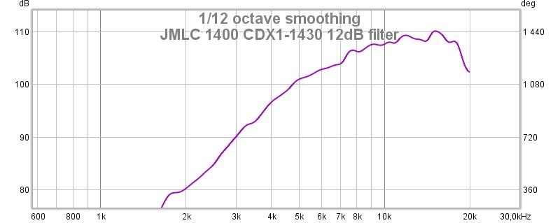 JMLC 1400 CDX1-1430 12dB filter.jpg