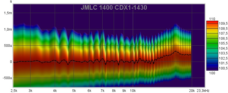 JMLC 1400 CDX1-1430 Spectrogram.jpg