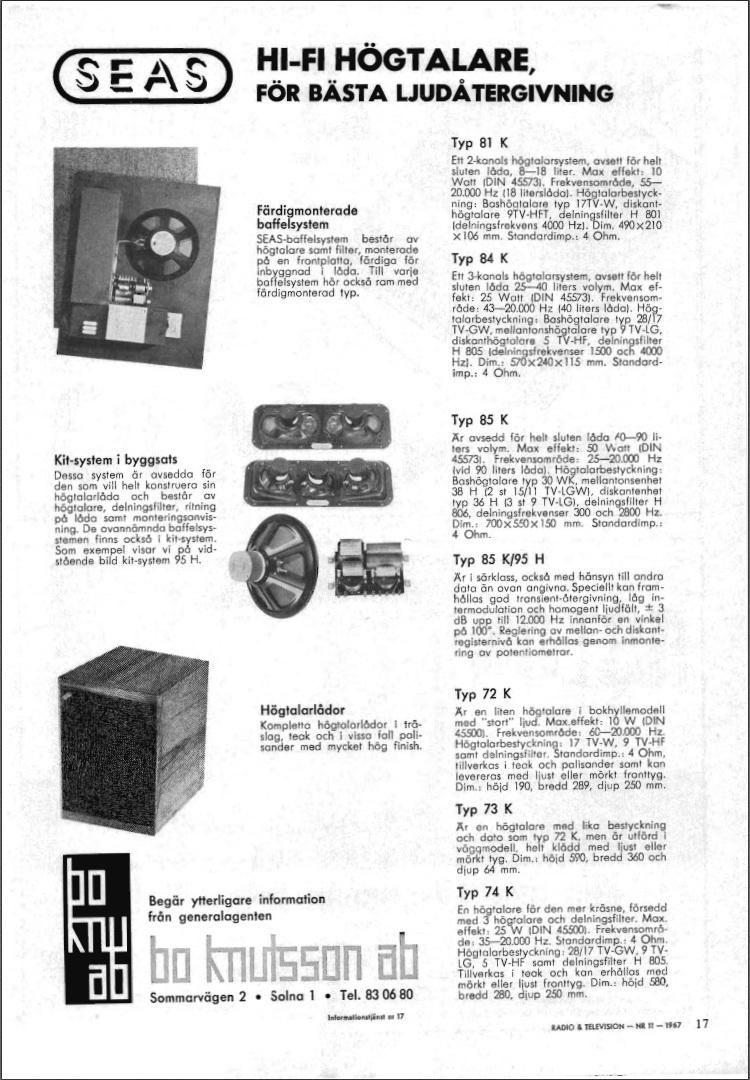 Kits 1967.jpg