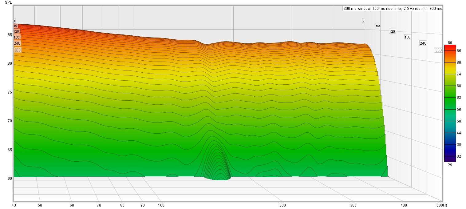 kontroll 40-500 Hz.jpg