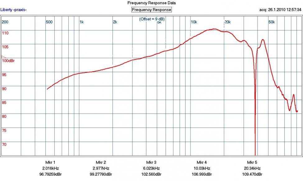 Navn:      Lazy%20Ribbon%20on%20axis%201m%203_5%20Ohm%20tap.jpg Visninger: 320 Størrelse: 70.4 Kb