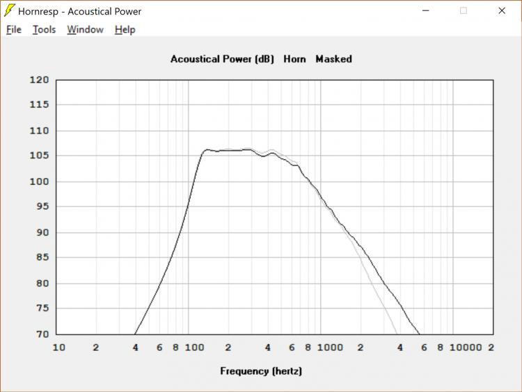 Navn:      LB7 2 liter acoustic power med og uten membranvolum.jpg Visninger: 525 Størrelse: 42.4 Kb