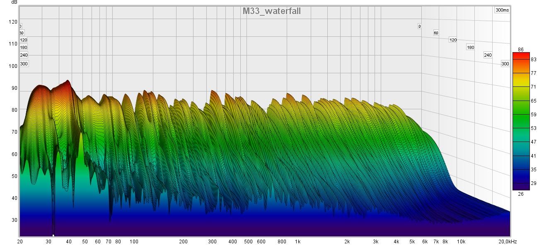 M33_waterfall.jpg