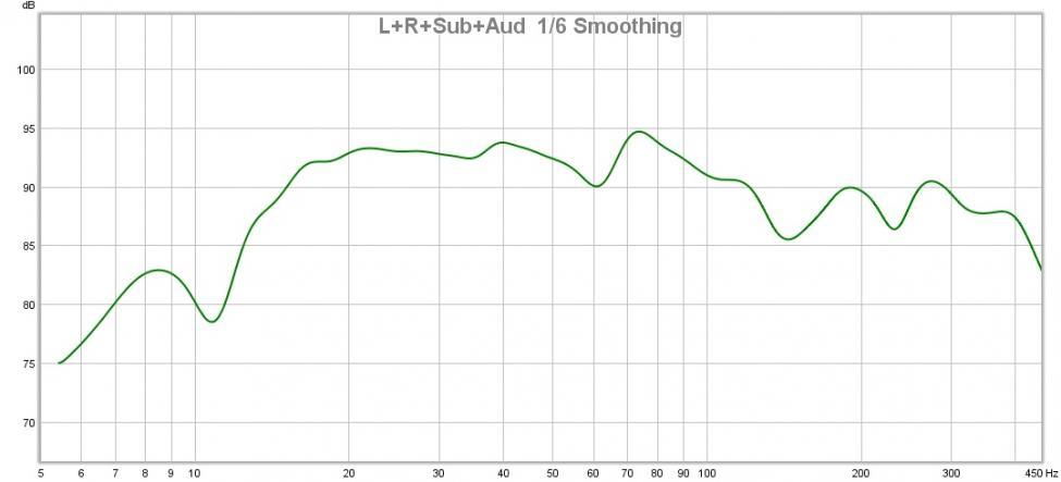 Navn:      Mars 2018 LRSubAud-smooth.jpg Visninger: 208 Størrelse: 35.9 Kb