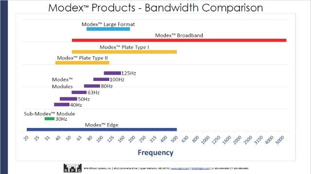 Modex Products Bandwidth Comparison (Custom).jpg