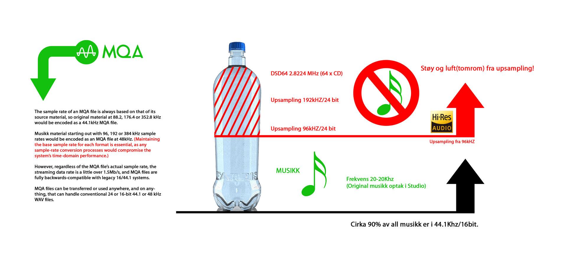 MQA Flaska.jpg