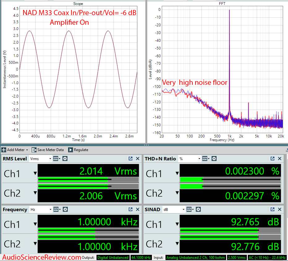 Nad M33 Streaming Player Amplifier On Audio Measurements.png