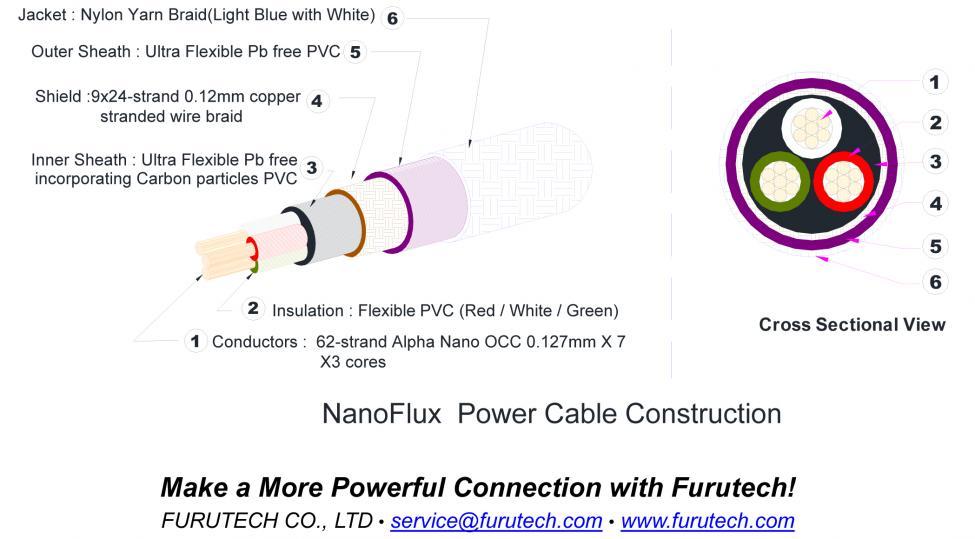Navn:      NanoFlux-18E (News)-3_edited-1.jpg Visninger: 800 Størrelse: 61.8 Kb