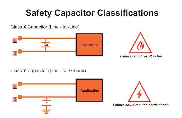 Navn:      ND_x-class_y-class_safety_figure2.jpg Visninger: 264 Størrelse: 26.9 Kb