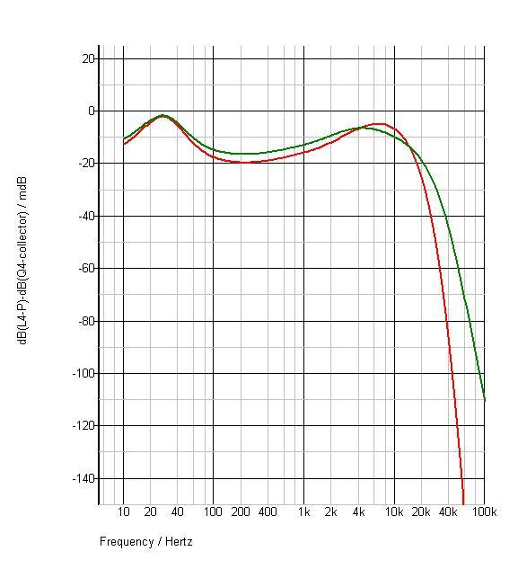 Nordost H 248 Yttalerkabler For Lavt Tverrsnitt