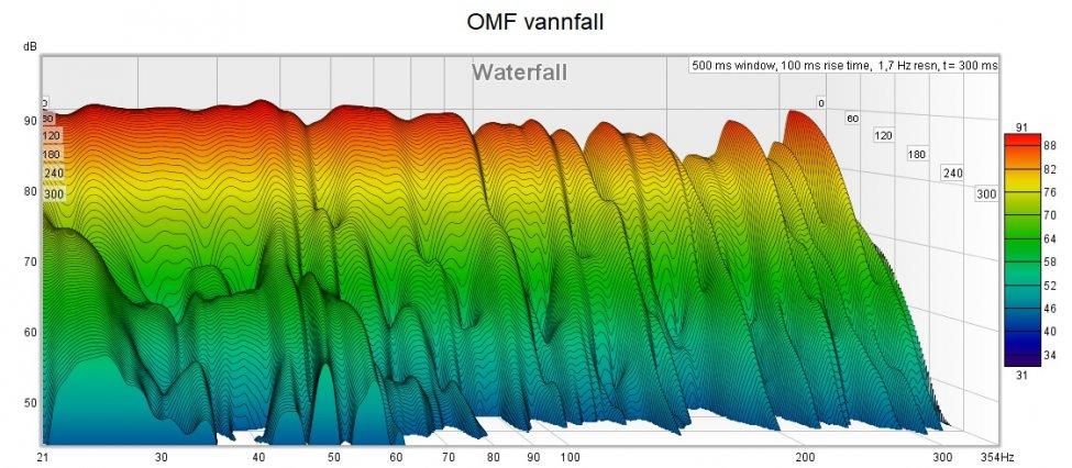 Navn:      OMF- vannfall.jpg Visninger: 113 Størrelse: 102.2 Kb