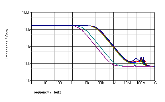 opamp load impedance.png