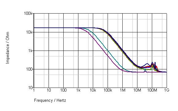 Navn:      opamp load impedance.png Visninger: 1202 Størrelse: 5.7 Kb