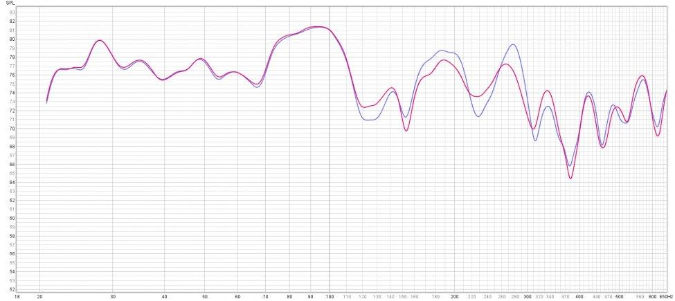 Overlay frekvensrespons med høyere oppløsning for v høyttaler.jpg