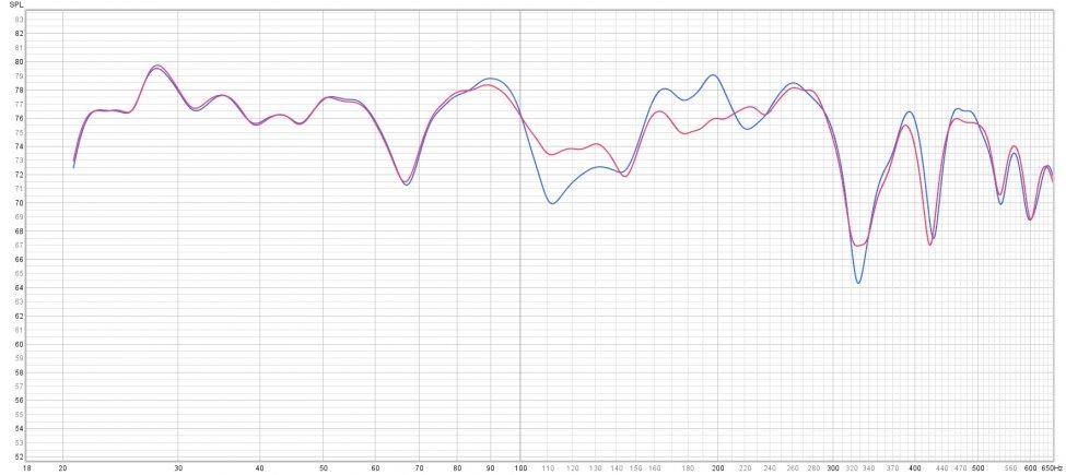 Overlay frekvensrespons med høyere oppløsning.jpg