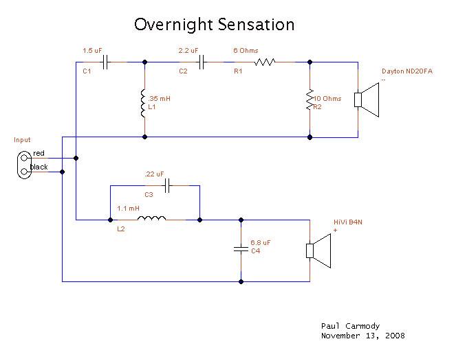 OvernightSensationXOv1.5.jpg