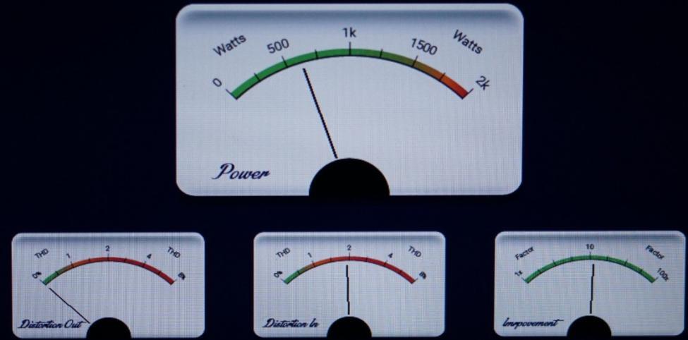 Hekte amp gauge