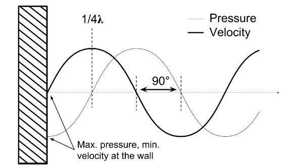 Navn:      phase intensity.jpg Visninger: 730 Størrelse: 43.2 Kb