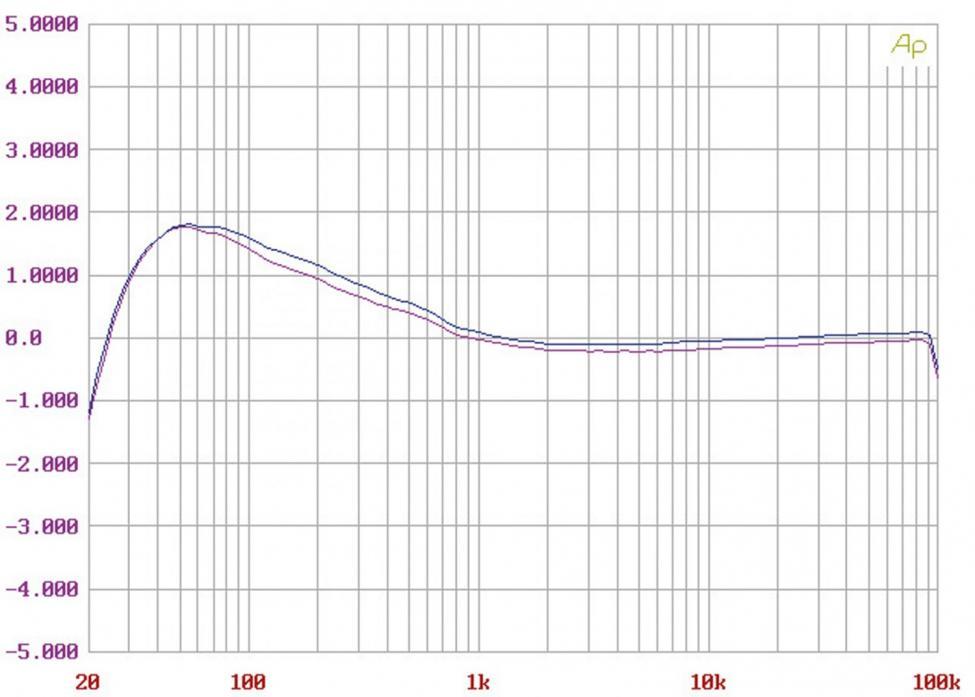 phono_vorstufen_heed_audio_quasar_3_bild_1437396230.jpg