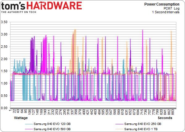 Navn:      power-PCM7.png Visninger: 373 Størrelse: 93.5 Kb