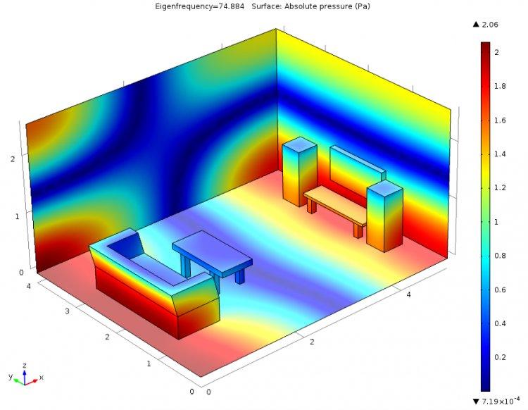 Navn:      Pressure-distribution-model.jpg Visninger: 498 Størrelse: 58.7 Kb