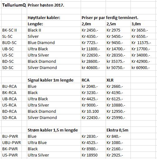 Navn:      priser.PNG Visninger: 1126 Størrelse: 29.0 Kb