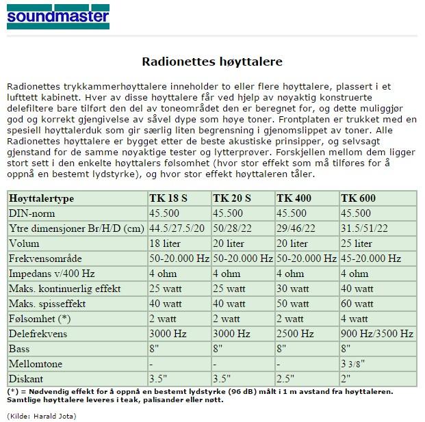 Navn:      Radionette tk specs.jpg Visninger: 3447 Størrelse: 150.8 Kb