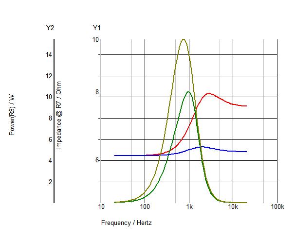 Navn:      RC impedans og effekt.png Visninger: 250 Størrelse: 8.9 Kb