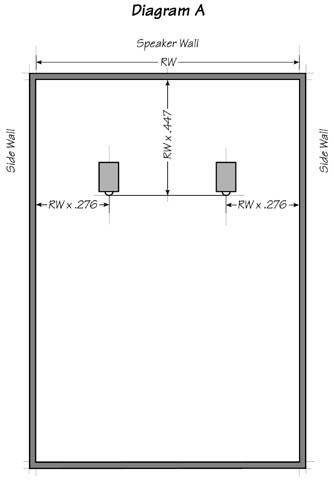 room_setup_diagram_a CARDAS.jpg