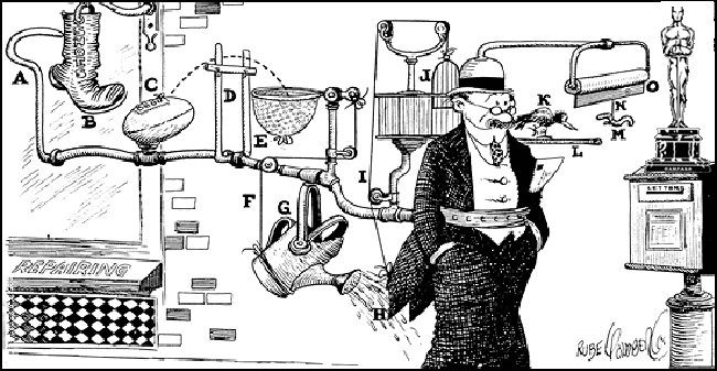 Navn:      Rube Goldberg machine_rubegoldberg-oscar.PNG Visninger: 711 Størrelse: 117.8 Kb